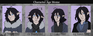 Character Age Meme: Archimedes by grotesqueriequeen