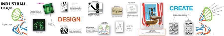 IDY1 portfolio