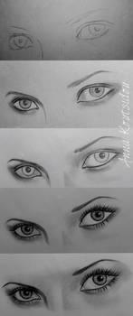 Eyes [ Tutorial ] by annakoutsidou