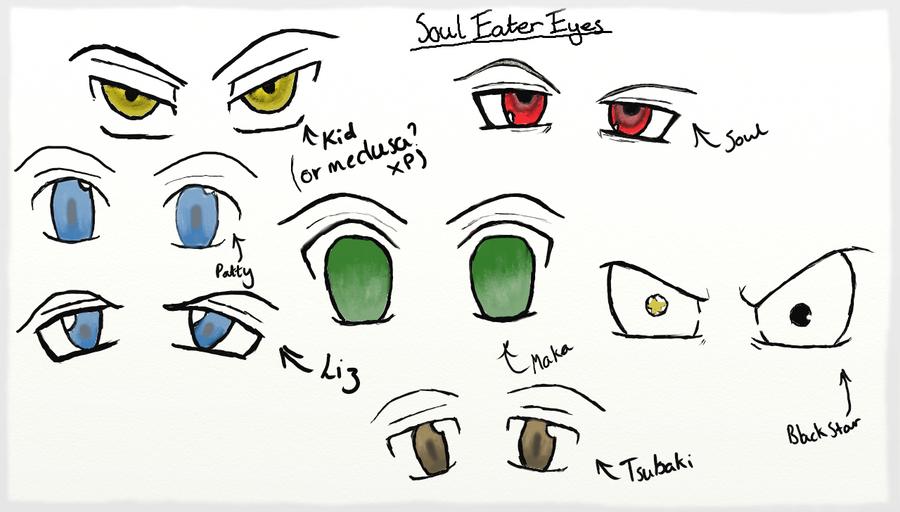 Soul Eater Eye Study By Engracia Penthea