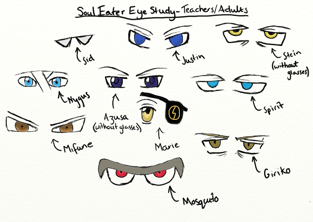soul eater eye study teachers and adults by engracia
