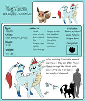 Reguleon chart by Drayna
