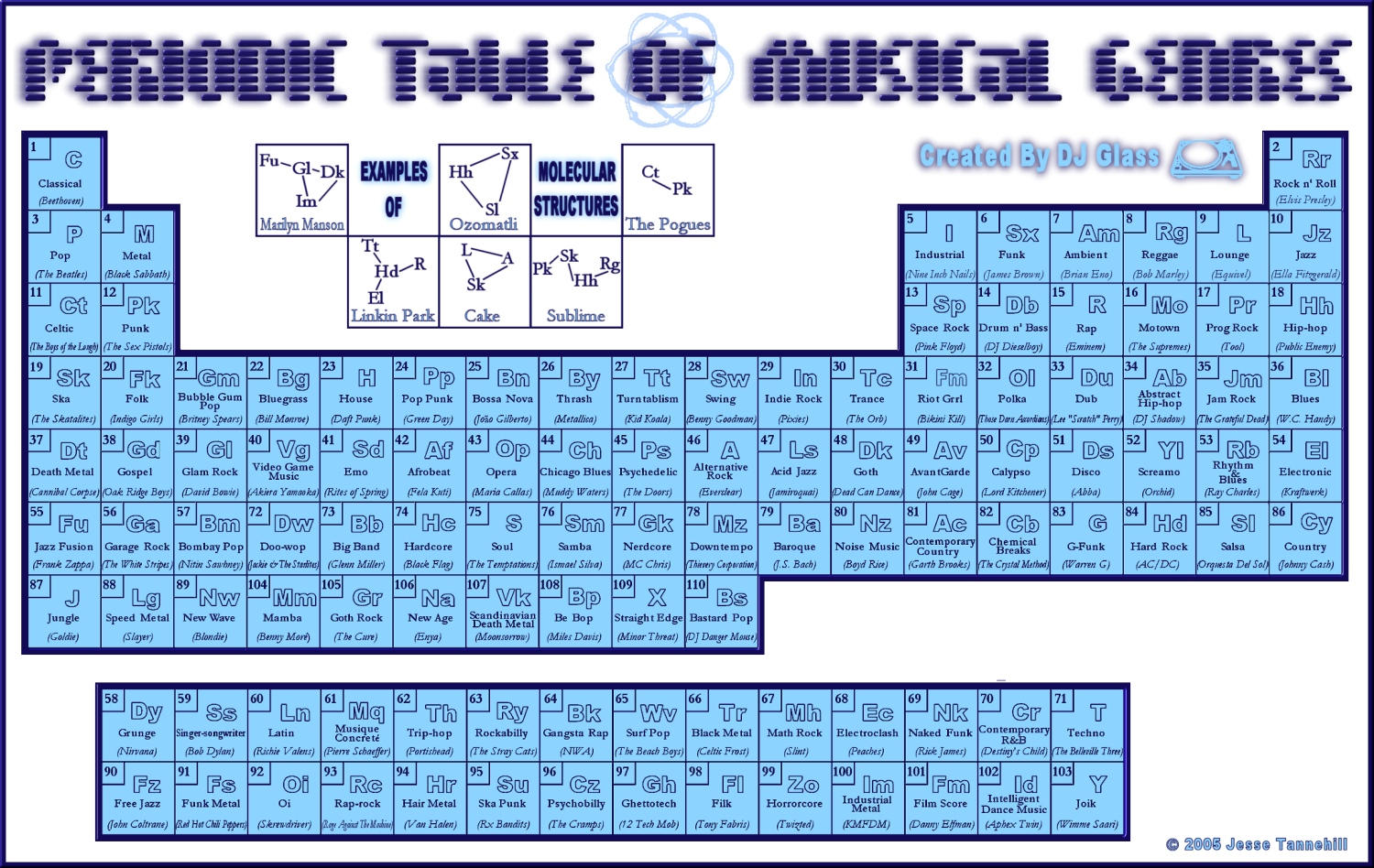 Periodic table music gallery periodic table images periodic table of music genres by dj glass on deviantart periodic table of music genres by gamestrikefo Images