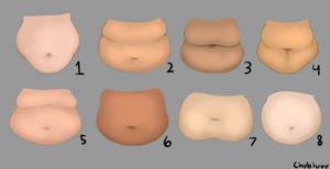 Belly Types