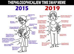 Time Swap Meme (Political)