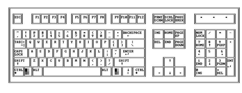 Ascii keyboard art