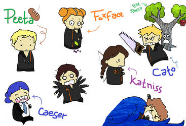 Hunger Games - How Peeta Might have Won by Swisskun