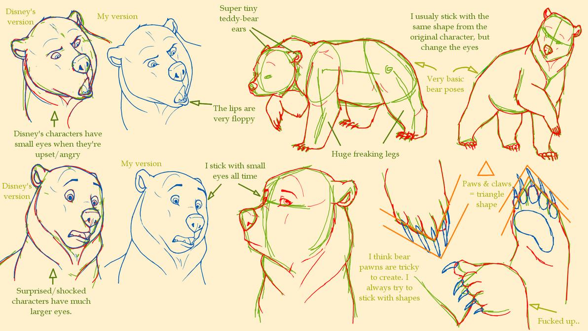Increíble Bear Anatomy Pictures Embellecimiento - Anatomía de Las ...