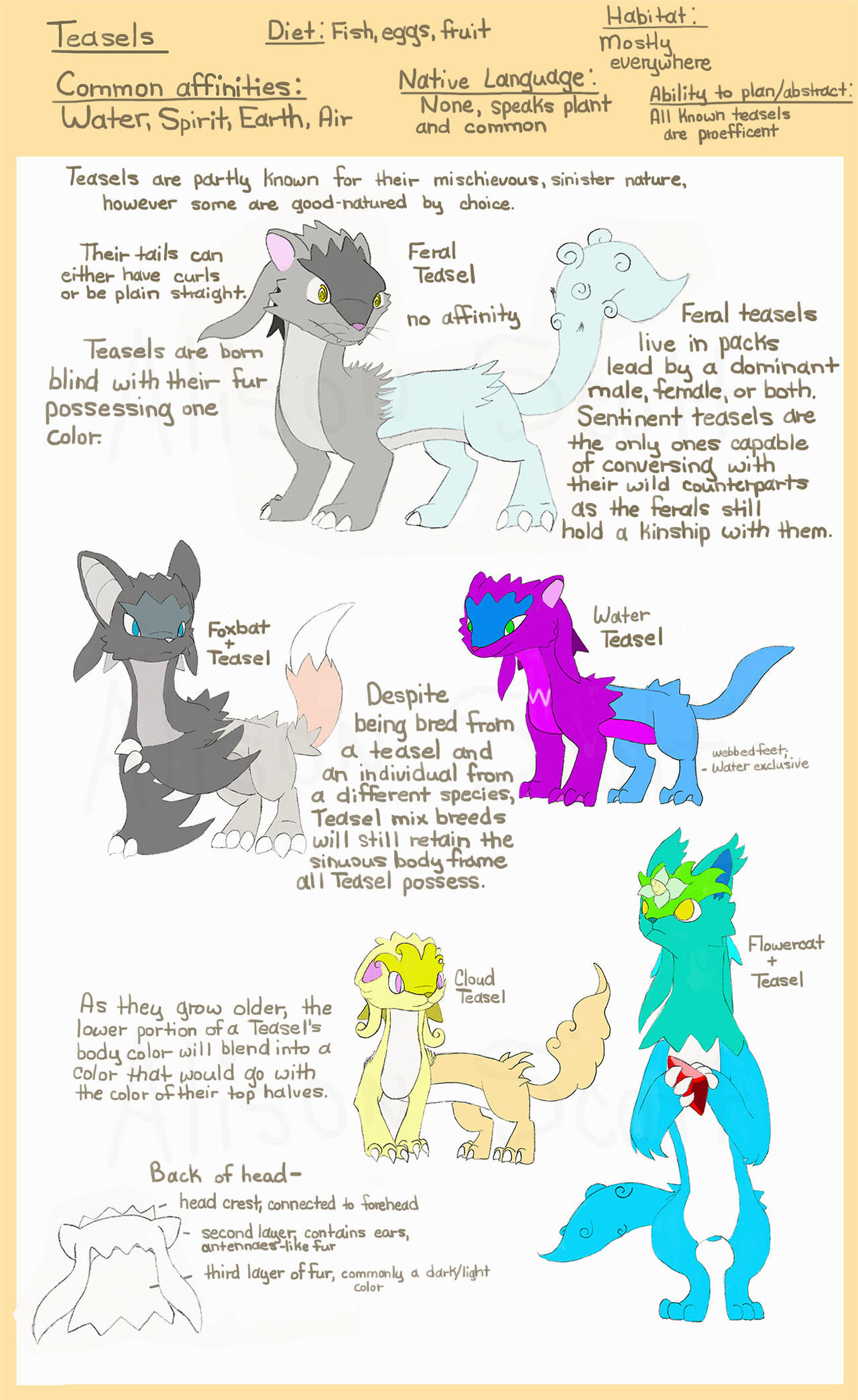 Species  - Teasels v2 by sapphire3690