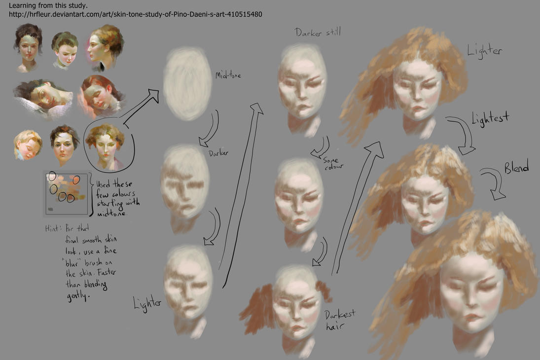 How To Shade A Face In Painting