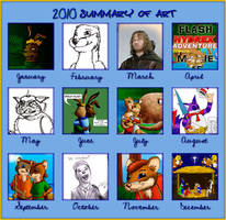 Meme - 2010 Art in Summary by DCLeadboot
