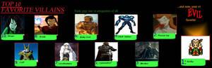 My Top 10 Villains Meme