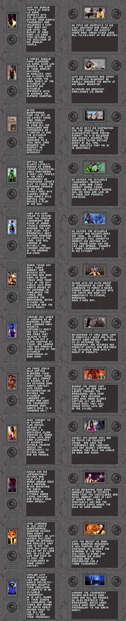 Mortal Kombat II Endings