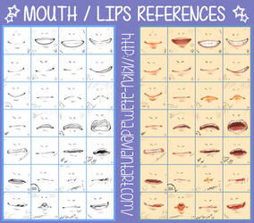 Mouth/ Lips References