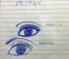 Eye Study by Kenekochan01