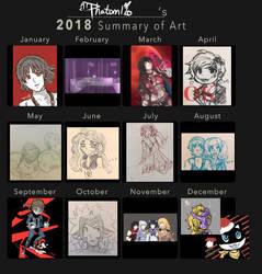 2018 Art Summary by Phatom12