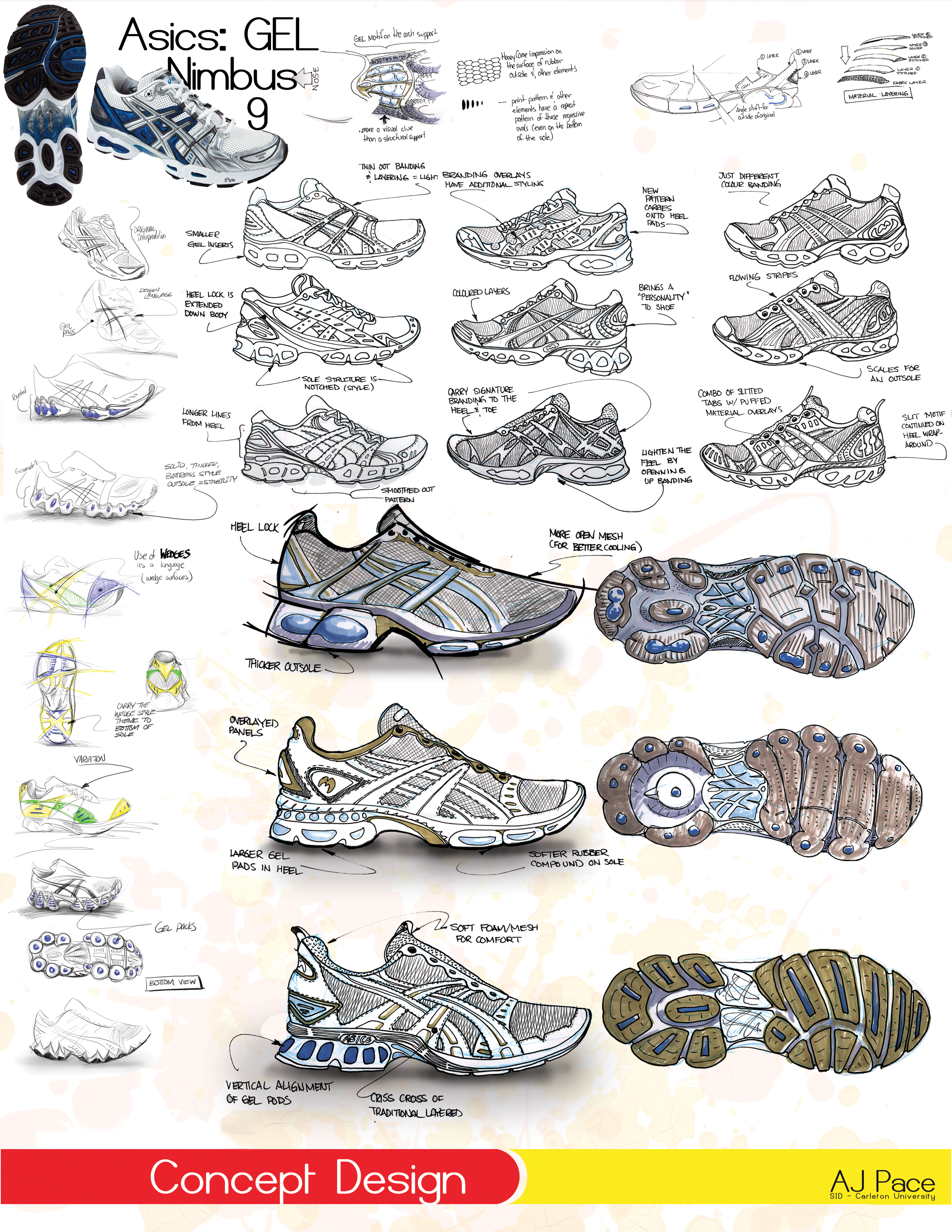 Running Shoe Design Sketches