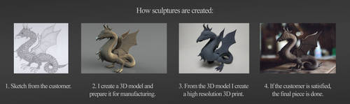 How sculptures are made by Nexus20