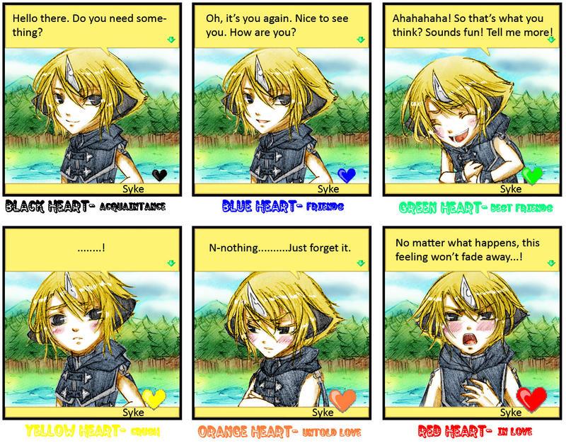 DevA: Syke Heart Meter Meme by Fortranica