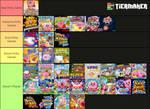 Kirby Games Tiermaker List