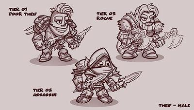 Thief Concepts