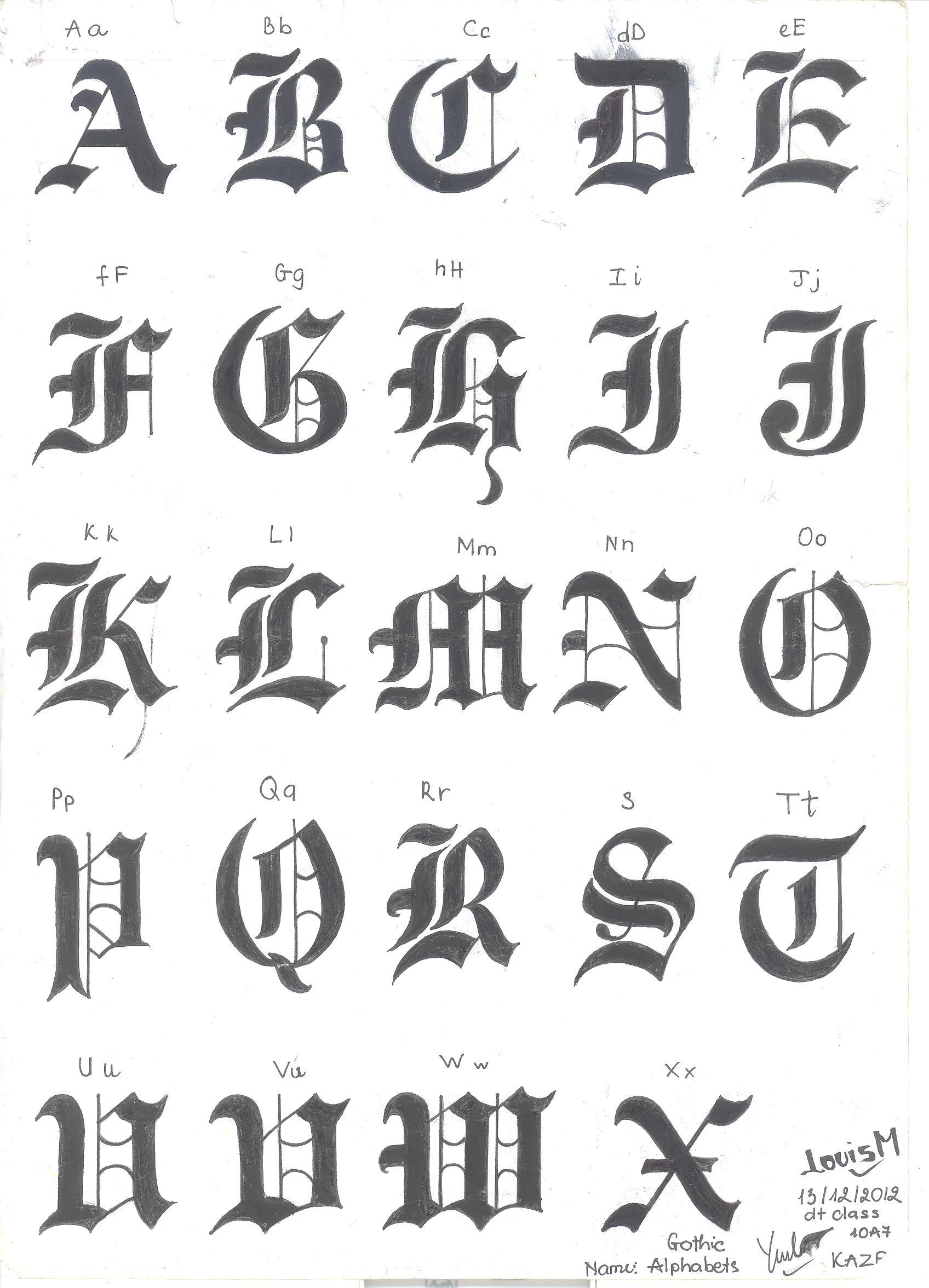 1000 ideas about gothic alphabet on pinterest stencil for Template gothic font free