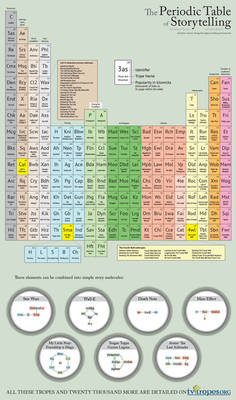 The Periodic Table of Storytelling, Second Edition