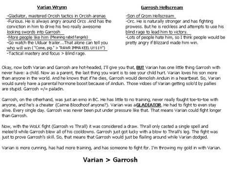 Varian-Wrynn-Fanclub DeviantArt Gallery