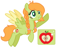 NG Ref : Apple Fritter by zafara1222