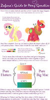 A Zafara's Guide to Pony Genetics by zafara1222