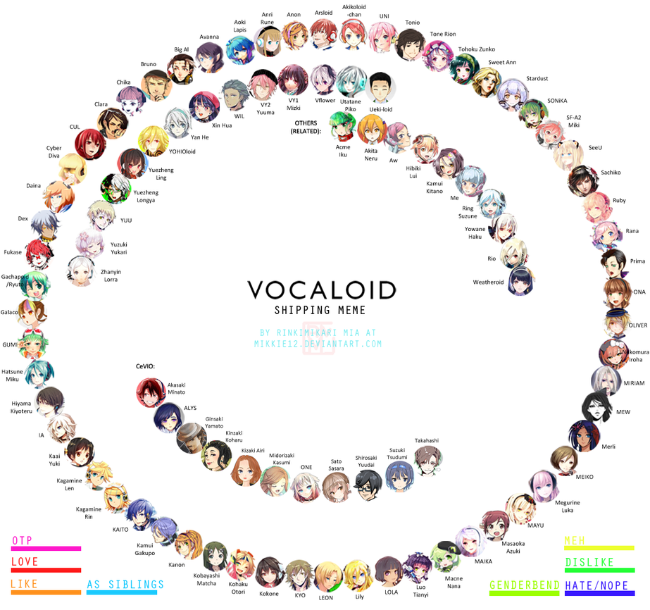 vocaloid_cevio_shipping_meme__updated_2015__by_maikeru_mia d9adzxq vocaloid cevio shipping meme (updated 2015) by maikeru mia on deviantart