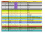 XNALara/XPS Render Groups