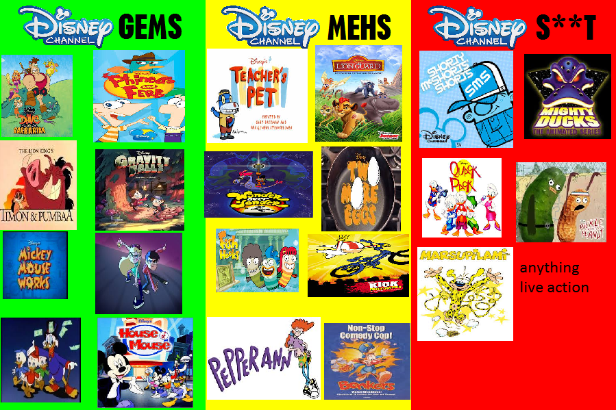 My Disney Channel Judging Chart By Cartoon Network