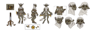 Udu - Charactersheet