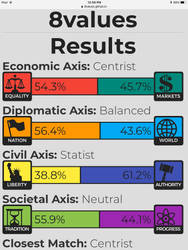 My 8values results.