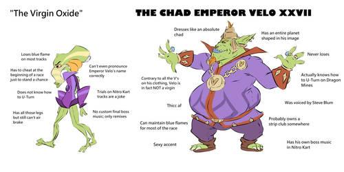 virgin oxide vs chad velo