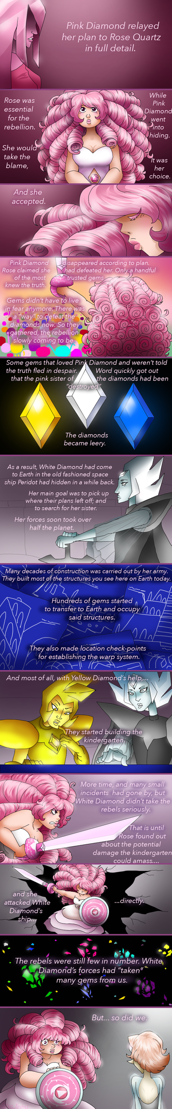Pink Diamond's tale p2 by HezuNeutral