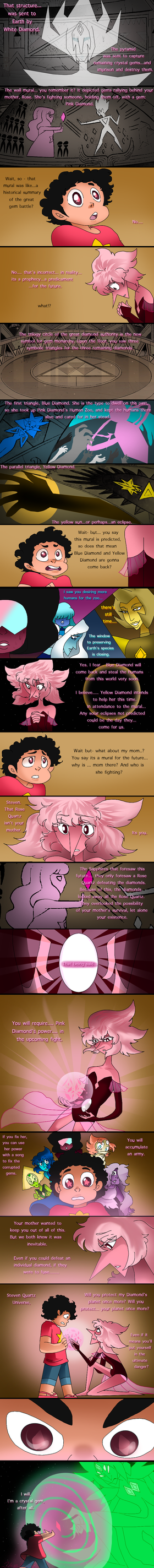 Pink Diamond's Tale p6 by HezuNeutral