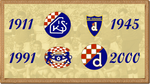 History Of Nk Dinamo Zagreb By Nkdz1911 On Deviantart