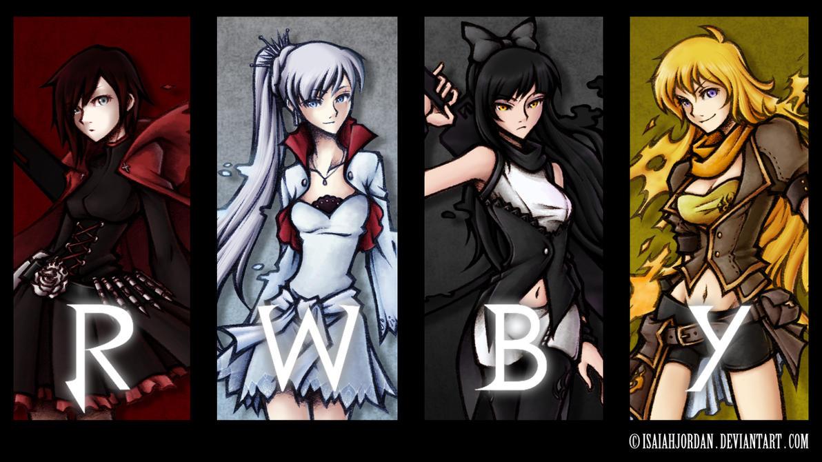 Anime RWBY wallpapers (Desktop, Phone, Tablet) - Awesome Desktop ...