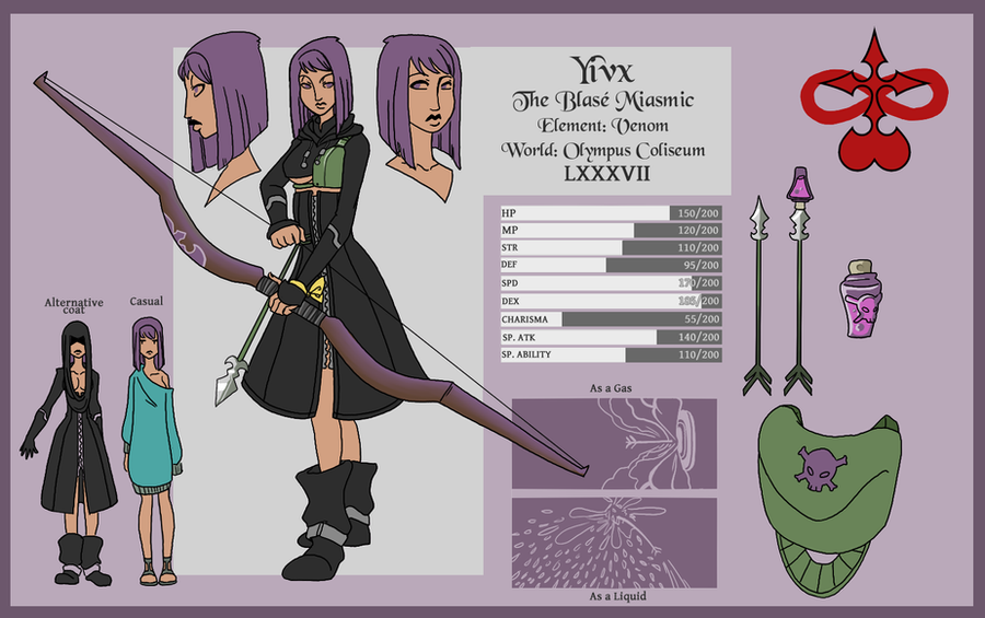 Yivx CS v.2 by Miyanko