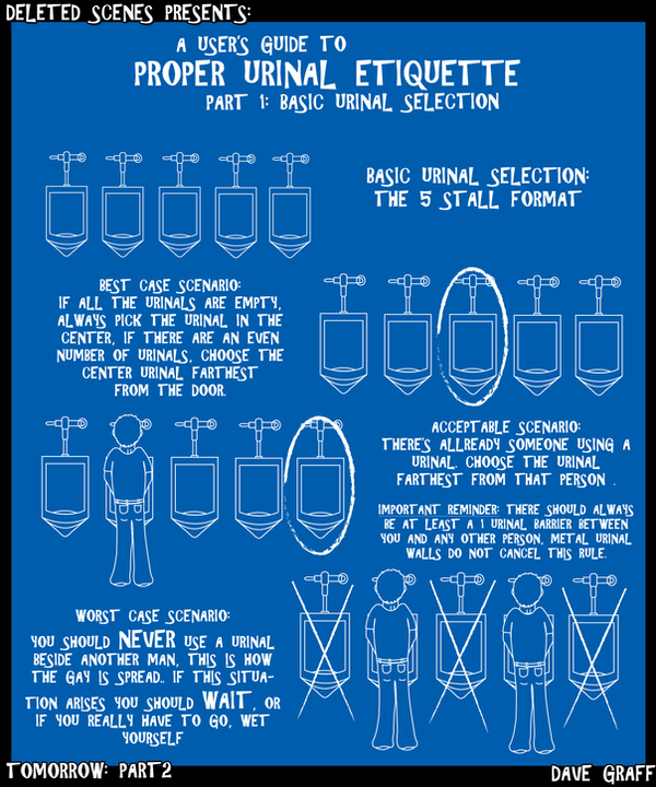 Ask Mens Fitness: What Is Proper Urinal Etiquette?