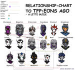 TFP: E.A -relationship-chart - UPDATED-
