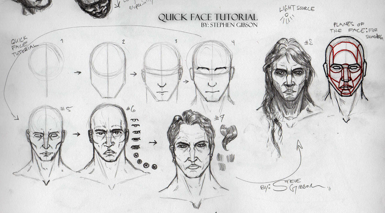 Keyword Images These Images Will Help You Understand The Word(s) 'how To  Step Draw Realistic Human Face