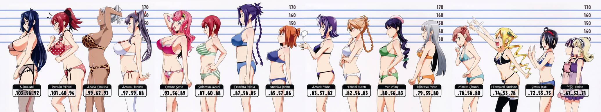 Maken-Ki! Bust Chart