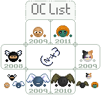 Current OC List - NaNoEmo Days 14-19 by Chibi-NinjaX3