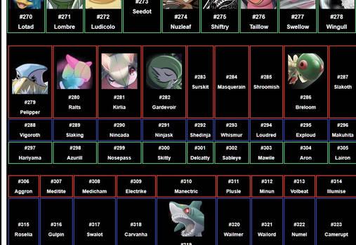 Pokemon Gen III Tribute WIP