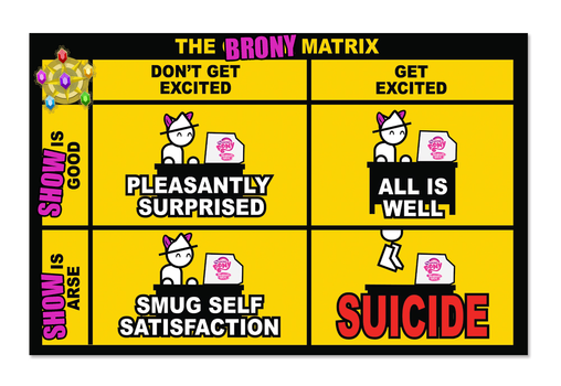 The Brony Reaction Matrix