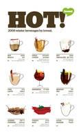 Loveat's 2009 Winter beverages