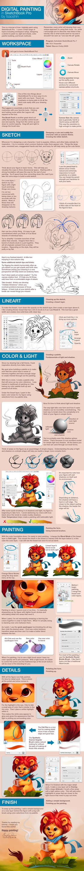 Tutorial - Digital Painting a Cute Lion by TsaoShin